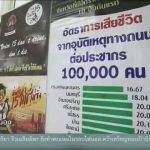 """อุบลราชธานี เปิดตัว โรงเรียนต้นแบบ"""" ก่อน15ปี-ไม่ขี่มอเตอร์ไซค์"""" ( ThaiPBS l 26/08/61 )"""